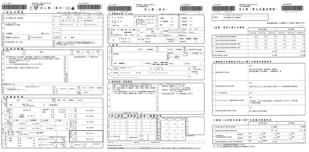 高卒採用のルール 求人票